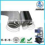 China Professional manufacturer for high pressure PVC spiral steel wire PVC suction hose