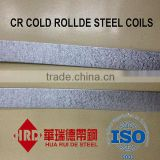 Q235 CR Galvanized Steel Coils-Packing Belts-China Supplier-Coating materials-Workshop-Trading