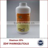 Insecticide 60%Diazinon Solution