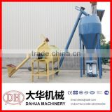 dry motar production line