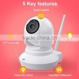 Robot style Cameras with Accessory with bracket,door bell , Ip cameras with free software to control system,