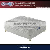 wholesale King/queen/full size Memory Foam Mattress