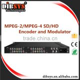 4Ch hdmi/yprpr/av to rf dvb-t encoder modulator with low latency mpeg2/h.264 hardeware encoding,ASI/ip output