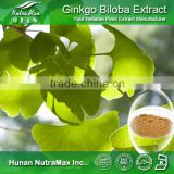100% Natural Ginkgo Biloba Leaf Extract 24%/6%/<1ppm--NutraMax Supplier