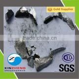 Offer Good Quality Ferromanganese with Middle Carbon Ferro Manganese, High, Low Fe Mn