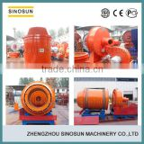 SINOSUN MFR series rotary pulverized coal burner -China famous pulverized coal burner manufacturer