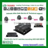 Contact Supplier Chat Now! Mobile Vehicle DVR 3G 4G GSM Wi-Fi HDD Hard GPS car dvr gps navigation 3g 4g mdvr