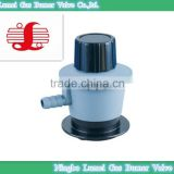 Snap on high pressure butane gas valve with ISO9001-2008