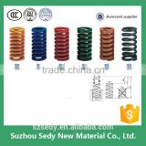 Precision standard coil springs die spring rectangular compression spring Manufacturer                                                                         Quality Choice