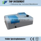 721G Visible Spectrophotometer