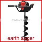 Inquiry about hand tool auger drill