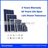 Powerician 90W 18V Poly Solar Panels Polycrystalline Silicon PV Module Solar Cells For Home System Power