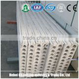 sound insulation hollow core precast lightweight concrete wall panels/mgo board/magnesium oxide board