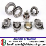 one way sprag clutch bearing fishing reel one-way clutch bearing self-aligning 62RCT3503 for CA1041K2L GC-B2052 EWC0608 release