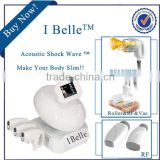 RF Skin Tightening Eye Care Aesthetic Equipment-IBelle
