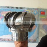 Stainless steel roof um power fan