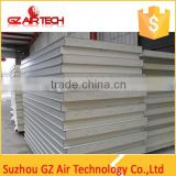 Factory price Polyurethane foam PU Sandwich Panel for Wall and Roof