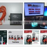 INquiry about Linde Newest Full Set Truck Diagnostic Tool CanBox 3903605141 and Doctor cable (With software/With New laptop)