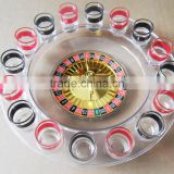 Promotion alibaba trade assurance roulette drinking games