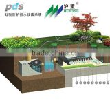 new hot full roof garden retractable roof systems SPS green roof system drainage system for buildings