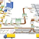 AAC block making machine/AAC block production line,interlocking block making machine prices