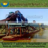 Economic And Low Cost Gold Bucket Dredge in North Korea