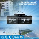 Wholesale Solar/Photovoltaic/water pump 12v 250ah agm battery