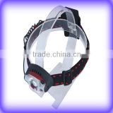 Novelty Design ABS Plastic High Power Headlamp