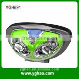 Chinese Mining Headlamp Torches