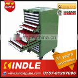 Kindle 2013 heavy duty hard wearing best sellling New Custom Industrial tool chest/truck toolbox