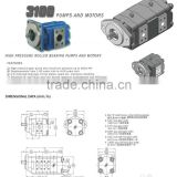 Permco Hydraulic Gear Pump 3100 Series