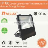 building construction tools and equipment 80w led flood light for road traffic emergency