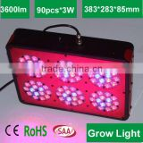 2014 new product wholesale price apollo led grow lights made in China
