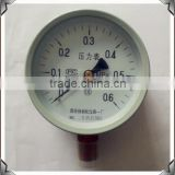 Water pressure gauge digital