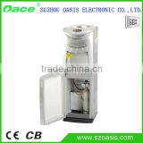 INquiry about Soda Water Dispenser/Soft Drink Dispenser