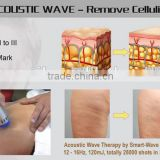 get rid of loose skin after weight loss shock wave