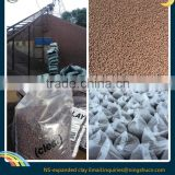 INQUIRY ABOUT Bulk LECA Expanded Clay Pellets Wholesale