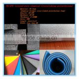 PE/AEPE/IEPE /XPE /IXPE closed cell polyethylene foam polyethylene foam aluminum foam insulation