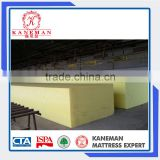 Hot Selling Sweet Dream Mattress Topper Memory Foam                                                                         Quality Choice