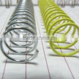 Metal spiral ,Nylon coated iron single loop wire, spiral binding
