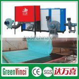CE / ISO Approved Industrial hot air generator / furnace for textile mill hot sell in Malaysia