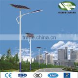 2015 High Quality CE RoHS IP65 15w-80wW Solar LED Street light high lumen factory price Integrated