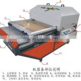 Sublimation Transfer,Heat Transfer Plate Type and No overseas service provided After-sales Service Provided