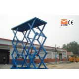 Inquiry about stationary scissors lift