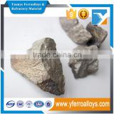 High carbon ferro silicon manganese