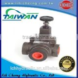 Alibaba China supplier Pilot Valve Solenoid Control Relief Valve Pressure Hydraulic Relief Valve