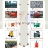Top quality gypsum powder/phophos gypsum powder briquetting make machine/briquette production line