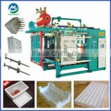 Milon Best Styrofoam product machine manufactures of packaging of isopor