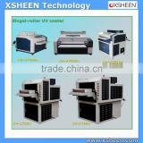 small uv coating machine,desktop uv coating machine,uv coating machine