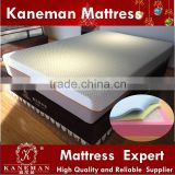 China mattress manufacturers Bedroom furniture new style vacuum packed foam encased pocket coil mattress